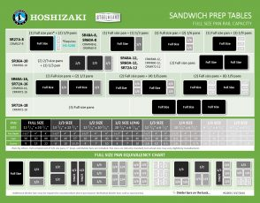 Sandwich Prep Pan Capacity