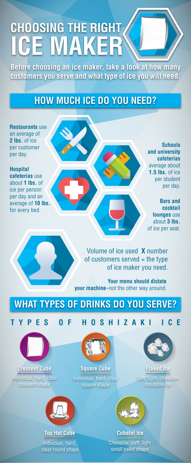 IceMaker_infographic